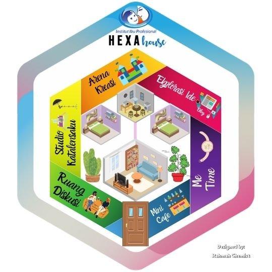 merancang hexa house bunda produktif