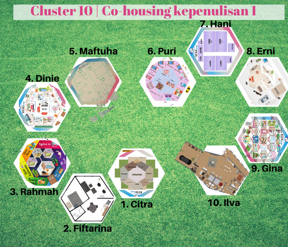 Cluster 10 Co Housing Penulisan 1 Hexagon City