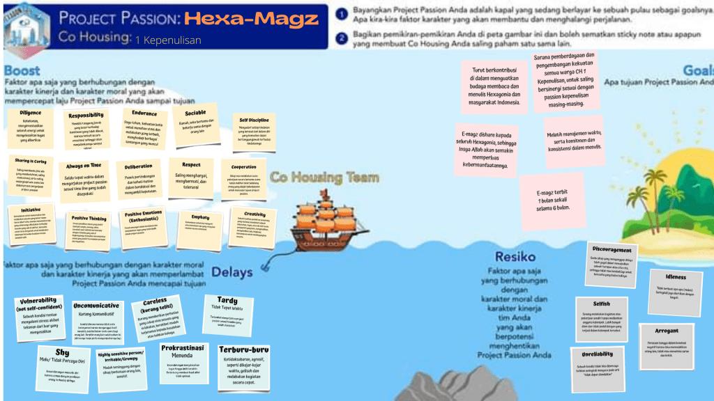 proyek hexa magz